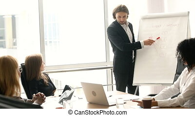 Confident businessman giving presentation on flipchart to...