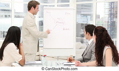 Confident businessman reporting sales figures to his team