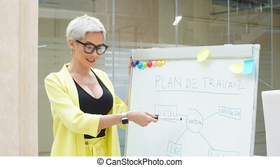Confident businesswoman giving presentation using flipchart