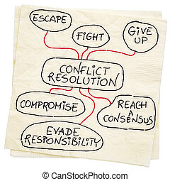 conflict resolution strategies on napkin
