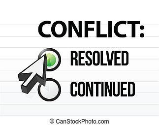 conflicto, resolved, pregunta