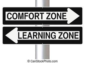confort, apprentissage, ou