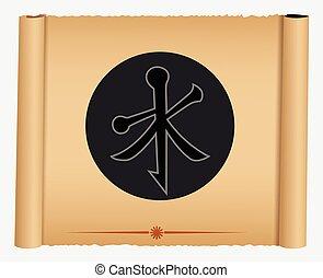 Confucianism Symbol on Parchment Banner Vector Illustration