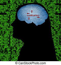 confusão, mente