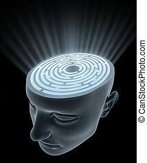 Confused Mind