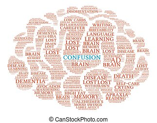 Confusion Brain Word Cloud - Confusion Brain word cloud on a...