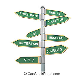 Confusion words road sign - 3d illustration of words sign...