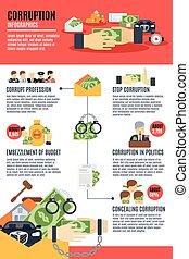 conjunto, corrupción, infographics