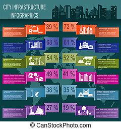 conjunto, de, elementos, infraestructura, ciudad