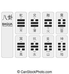 conjunto, ocho, monocromo, bagua, iconos, trigrams