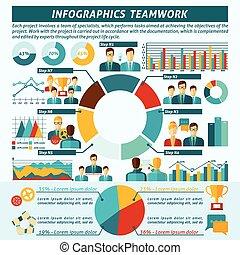 conjunto, trabajo en equipo, infographics