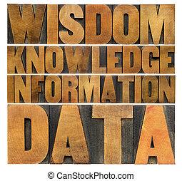 connaissance, information, données, sagesse