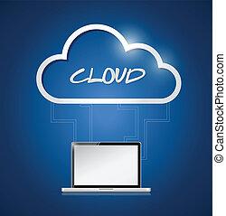 connecté, ordinateur portable, conception, illustration, cloud.