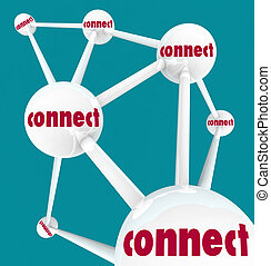 Several connected spheres each featuring social network related words such as You, Friends, Family and more