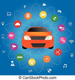 Connected Car Technologies