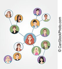 connected., jovens