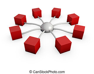 An isolated red boxes connected to silver hub on white background