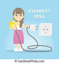 Connection of ideas.
