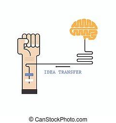 connection.idea, kennis, overdracht, concept., idee, creatief, hersenen, menselijke hand, indutrial, opleiding, concept.business