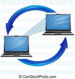 connectivity, számítógép