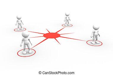 connexion, concept