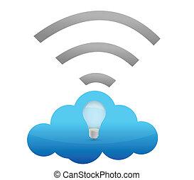 connexion, nuage, calculer