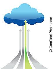 connexion, nuage, mieux, calculer