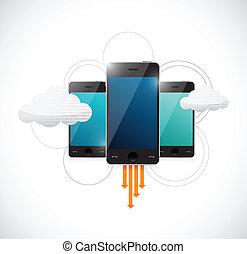 connexion, télécommunication, nuage, calculer