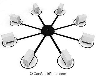 connexion, unité centrale traitement
