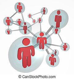 connexions, molécule, -, réseau, social