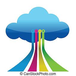 connexions, nuage, calculer