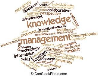 conocimiento, dirección