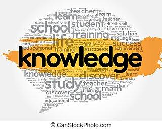 conocimiento, pensar, burbuja