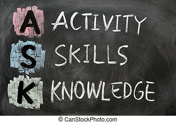 conocimiento, siglas, pregunte, -, habilidades, actividad