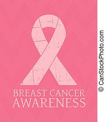 consciência câncer peito, cartaz