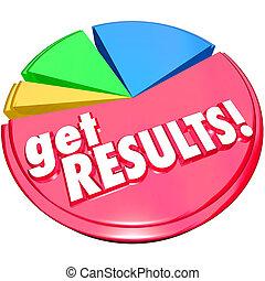 conseguir, resultados, gráfico circular, aumento, ...