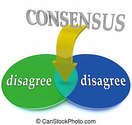 consensus, vues, ne pas être d'accord, accord, deux,...