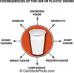 Consequences of the use of plastic dishes. Harm. Infographics. Vector illustration on isolated background.