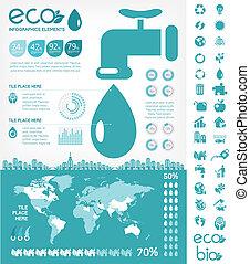 conservação água, modelo, infographic