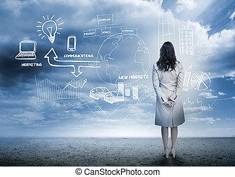considérer, idée génie, femme affaires