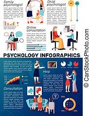 consiglio, psicologia, appartamento, infographics
