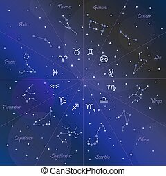 Constellations of the horoscope with symbols of the zodiac signs on a gradient purple-pink starry sky. Planets, stars and constellations in space. Telescope to study the stars. vector illustration of astrology and astronomy.