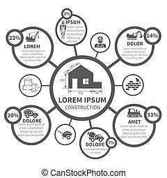 construção, infographics, elementos