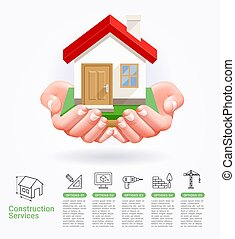 Construction services conceptual two hands with house vector illustrations.