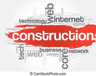 Construction word cloud