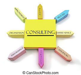 consultant, concept, arrangé, notes, collant
