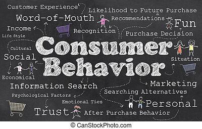consumidor, palabras, comportamiento