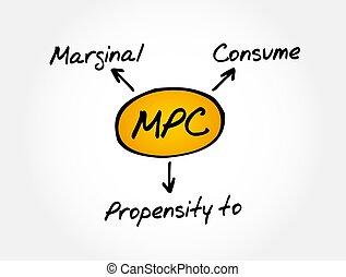 consumir, -, concepto, siglas, mpc, propensión, marginal