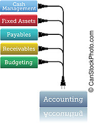 contabilidad, financiero, libros, enchufar