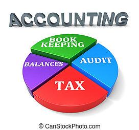 contabilidad, gráfico, exposiciones, equilibrar libros, y,...
